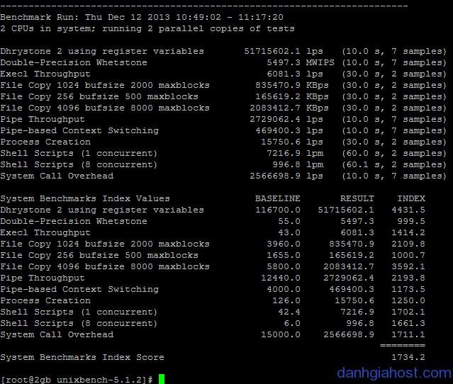 Tham khảo kết quả đánh giá VPS 512Mb, 1Gb và 2Gb RAM của DigitalOcean